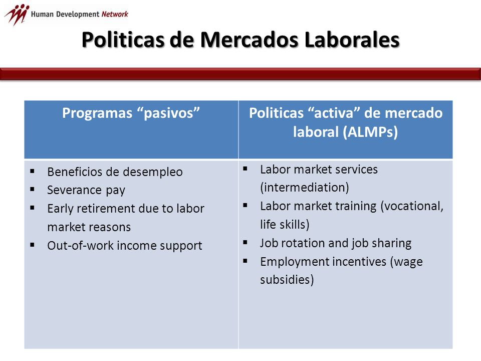 Politicas de Mercados Laborales 11 Programas pasivosPoliticas activa de mercado laboral (ALMPs) Beneficios de desempleo Severance pay Early retirement due to labor market reasons Out-of-work income support Labor market services (intermediation) Labor market training (vocational, life skills) Job rotation and job sharing Employment incentives (wage subsidies)