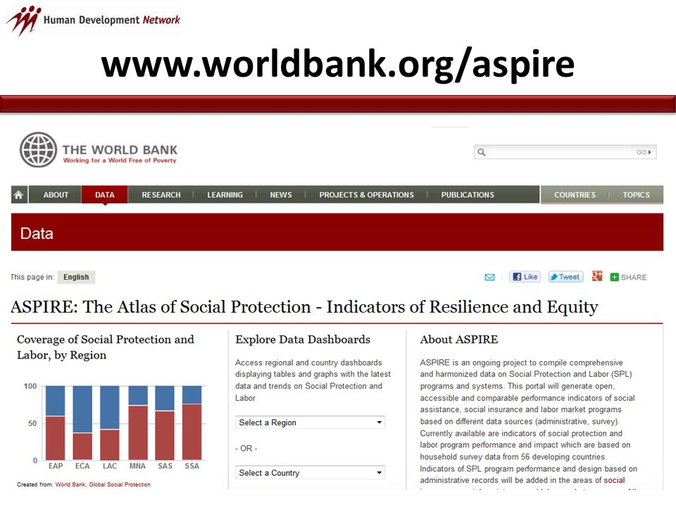 www.worldbank.org/aspire 19