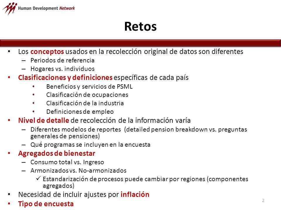 Retos Los conceptos usados en la recolección original de datos son diferentes – Periodos de referencia – Hogares vs.