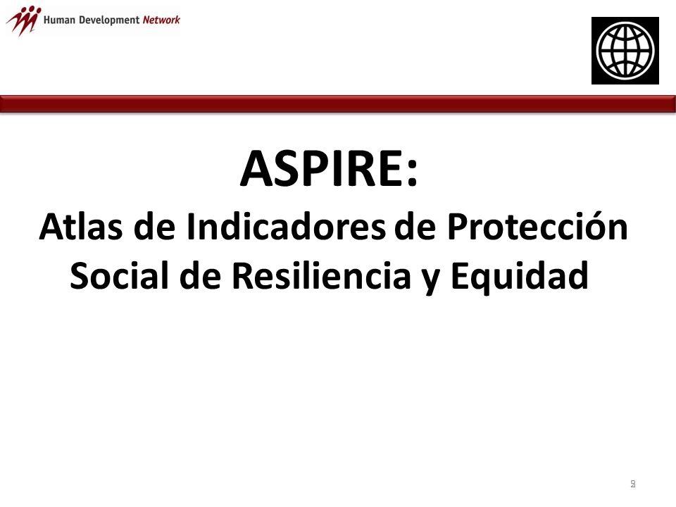 ASPIRE: Atlas de Indicadores de Protección Social de Resiliencia y Equidad y Equidad 5