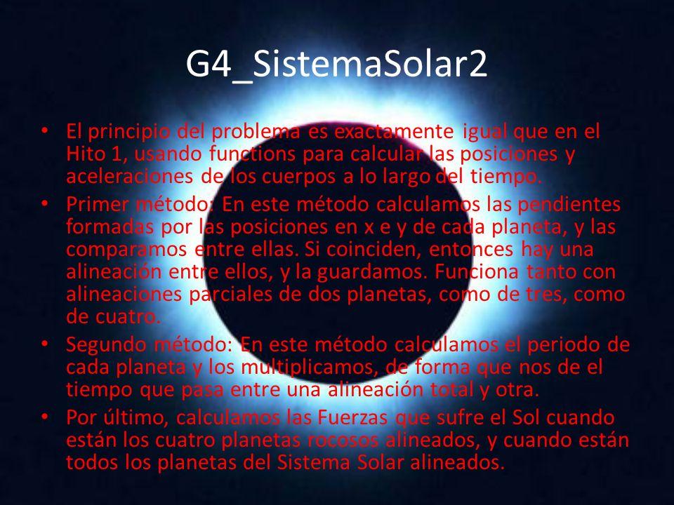 G4_SistemaSolar2 El principio del problema es exactamente igual que en el Hito 1, usando functions para calcular las posiciones y aceleraciones de los