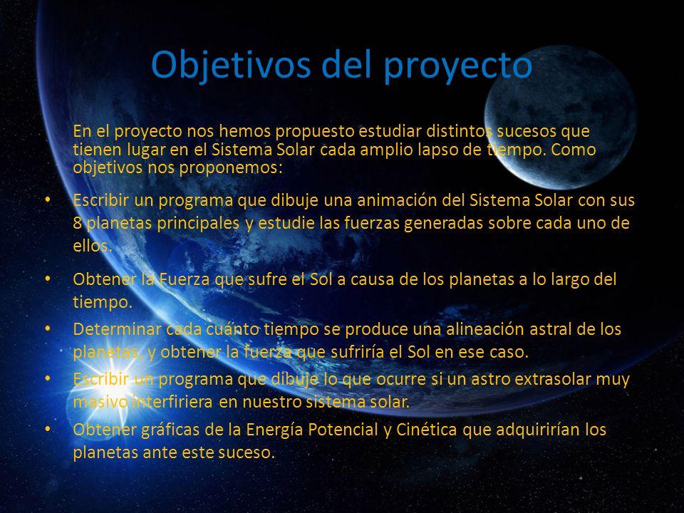 Objetivos del proyecto En el proyecto nos hemos propuesto estudiar distintos sucesos que tienen lugar en el Sistema Solar cada amplio lapso de tiempo.