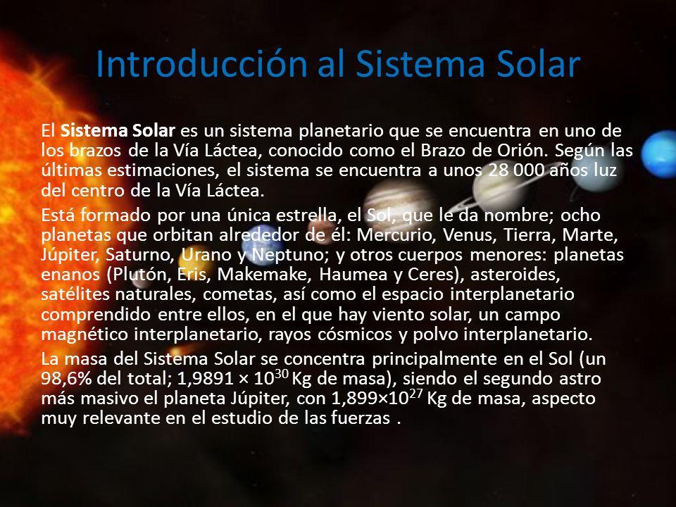 Introducción al Sistema Solar El Sistema Solar es un sistema planetario que se encuentra en uno de los brazos de la Vía Láctea, conocido como el Brazo