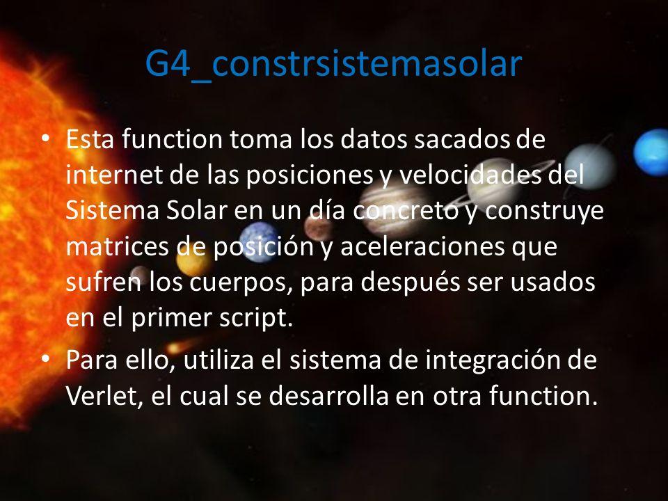 G4_constrsistemasolar Esta function toma los datos sacados de internet de las posiciones y velocidades del Sistema Solar en un día concreto y construy