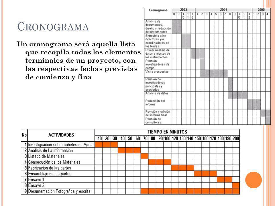C RONOGRAMA Un cronograma será aquella lista que recopila todos los elementos terminales de un proyecto, con las respectivas fechas previstas de comie
