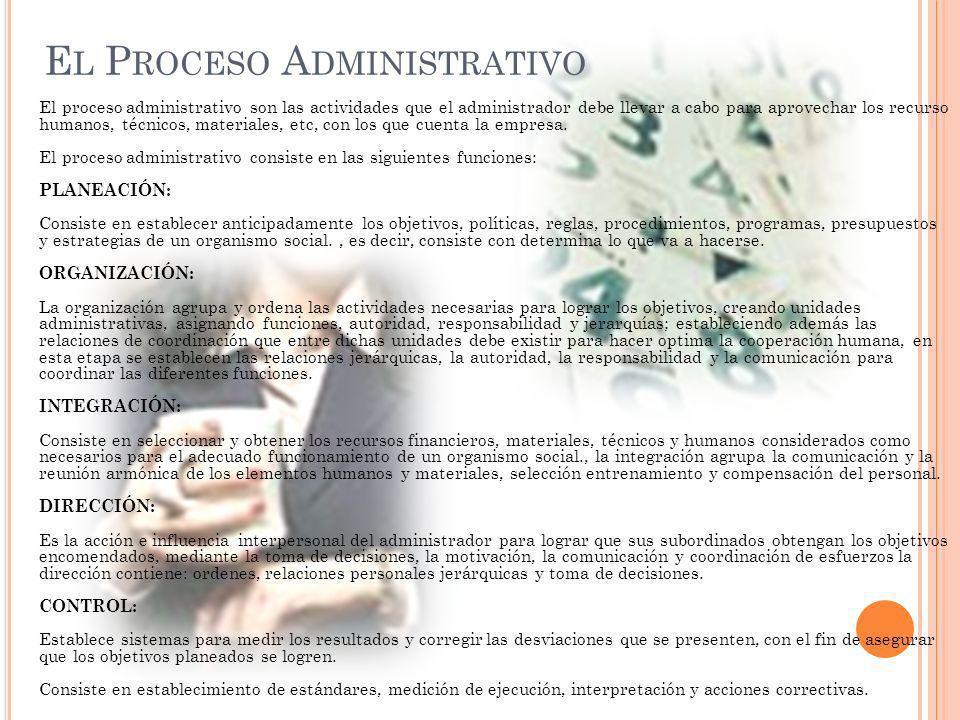 E L P ROCESO A DMINISTRATIVO El proceso administrativo son las actividades que el administrador debe llevar a cabo para aprovechar los recurso humanos