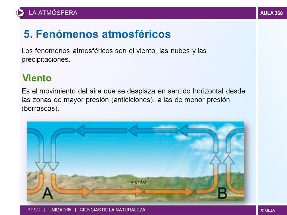 © GELV AULA 360 LA ATMÓSFERA 1º ESO | UNIDAD 05 | CIENCIAS DE LA NATURALEZA 5. Fenómenos atmosféricos Los fenómenos atmosféricos son el viento, las nu