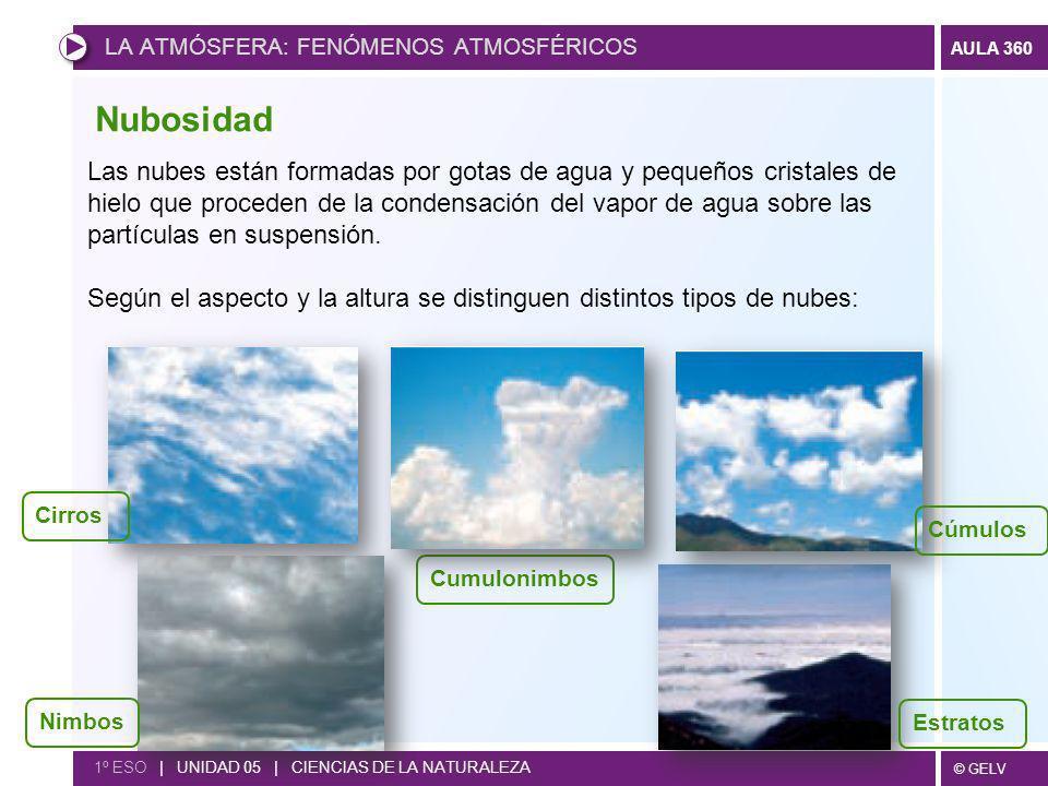 © GELV AULA 360 LA ATMÓSFERA: FENÓMENOS ATMOSFÉRICOS 1º ESO | UNIDAD 05 | CIENCIAS DE LA NATURALEZA Cirros Cúmulos Nimbos Estratos Cumulonimbos Nubosi