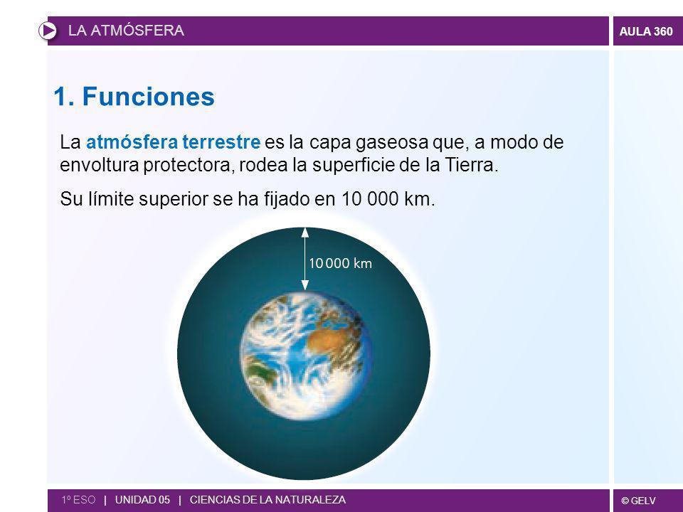 © GELV AULA 360 LA ATMÓSFERA 1º ESO | UNIDAD 05 | CIENCIAS DE LA NATURALEZA 1. Funciones La atmósfera terrestre es la capa gaseosa que, a modo de envo