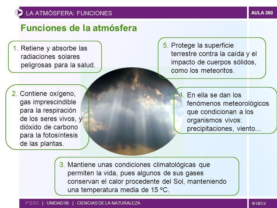 © GELV AULA 360 LA ATMÓSFERA: FUNCIONES 1º ESO | UNIDAD 05 | CIENCIAS DE LA NATURALEZA Funciones de la atmósfera 1.Retiene y absorbe las radiaciones s
