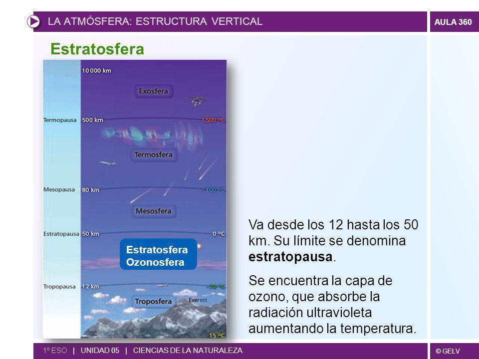 © GELV AULA 360 LA ATMÓSFERA: ESTRUCTURA VERTICAL 1º ESO | UNIDAD 05 | CIENCIAS DE LA NATURALEZA Va desde los 12 hasta los 50 km. Su límite se denomin