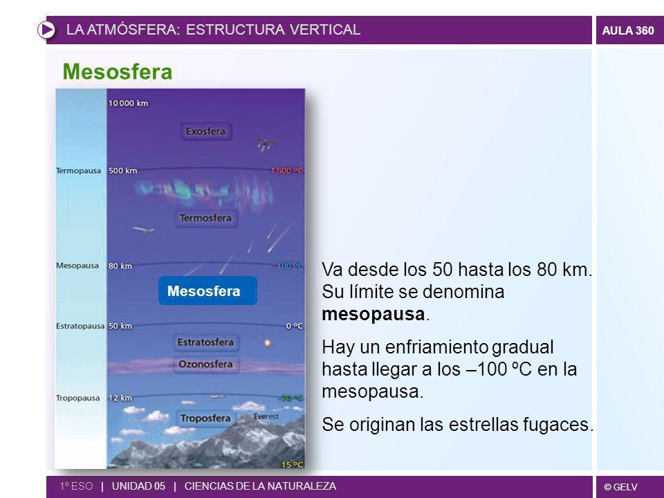 © GELV AULA 360 1º ESO | UNIDAD 05 | CIENCIAS DE LA NATURALEZA Va desde los 50 hasta los 80 km. Su límite se denomina mesopausa. Hay un enfriamiento g
