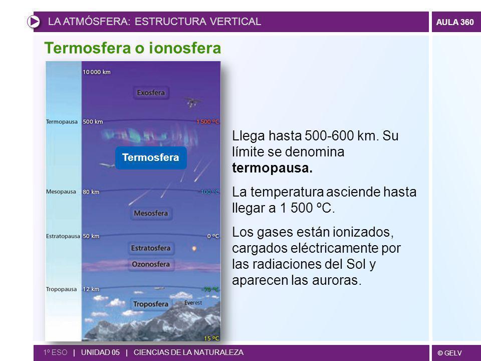 © GELV AULA 360 1º ESO | UNIDAD 05 | CIENCIAS DE LA NATURALEZA Llega hasta 500-600 km. Su límite se denomina termopausa. La temperatura asciende hasta