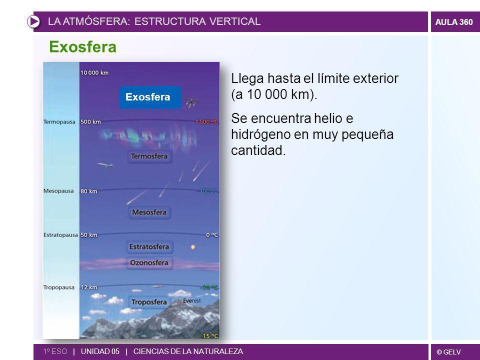 © GELV AULA 360 1º ESO | UNIDAD 05 | CIENCIAS DE LA NATURALEZA Llega hasta el límite exterior (a 10 000 km). Se encuentra helio e hidrógeno en muy peq