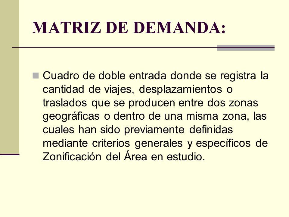 MATRIZ DE DEMANDA: Cuadro de doble entrada donde se registra la cantidad de viajes, desplazamientos o traslados que se producen entre dos zonas geográficas o dentro de una misma zona, las cuales han sido previamente definidas mediante criterios generales y específicos de Zonificación del Área en estudio.