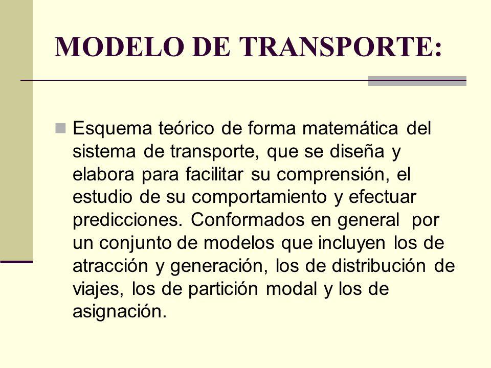 MODELO DE TRANSPORTE: Esquema teórico de forma matemática del sistema de transporte, que se diseña y elabora para facilitar su comprensión, el estudio de su comportamiento y efectuar predicciones.