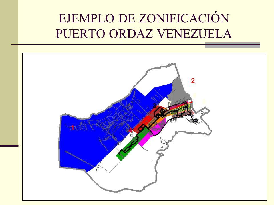 EJEMPLO DE ZONIFICACIÓN PUERTO ORDAZ VENEZUELA 1 2 3 4 3 5 6 7 8