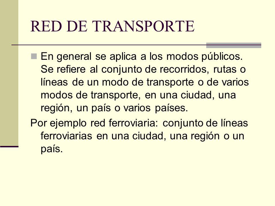 RED DE TRANSPORTE En general se aplica a los modos públicos.