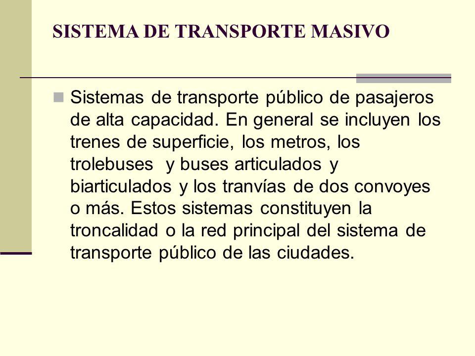 SISTEMA DE TRANSPORTE MASIVO Sistemas de transporte público de pasajeros de alta capacidad.