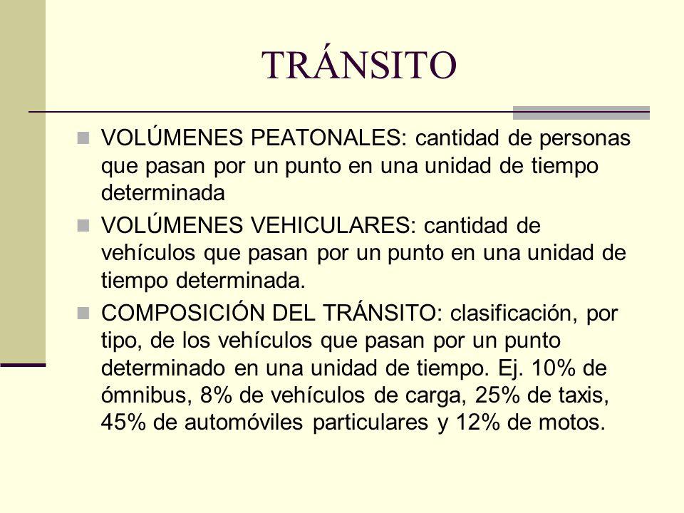 TRÁNSITO VOLÚMENES PEATONALES: cantidad de personas que pasan por un punto en una unidad de tiempo determinada VOLÚMENES VEHICULARES: cantidad de vehículos que pasan por un punto en una unidad de tiempo determinada.