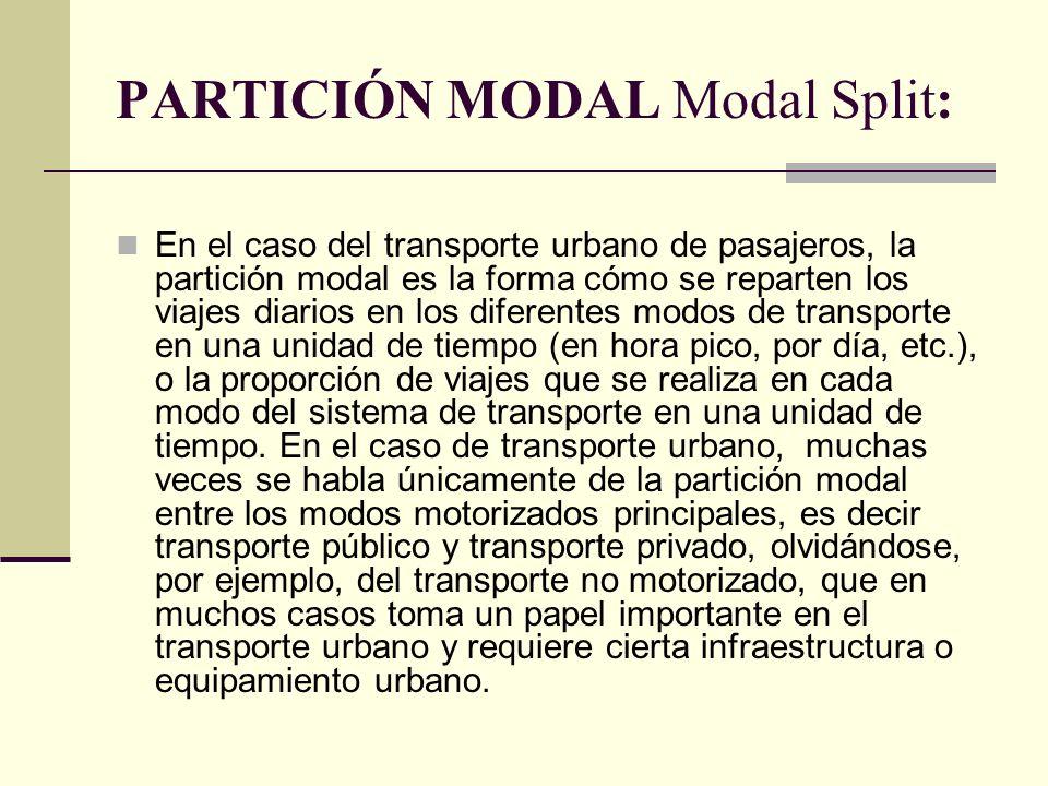 PARTICIÓN MODAL Modal Split: En el caso del transporte urbano de pasajeros, la partición modal es la forma cómo se reparten los viajes diarios en los diferentes modos de transporte en una unidad de tiempo (en hora pico, por día, etc.), o la proporción de viajes que se realiza en cada modo del sistema de transporte en una unidad de tiempo.