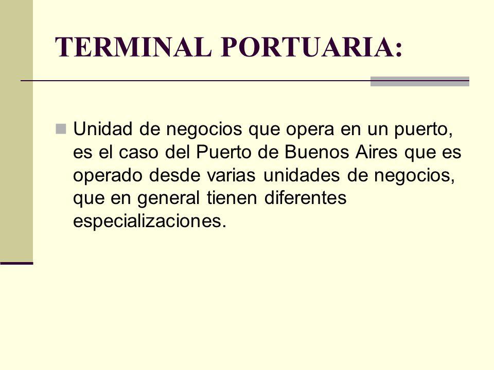 TERMINAL PORTUARIA: Unidad de negocios que opera en un puerto, es el caso del Puerto de Buenos Aires que es operado desde varias unidades de negocios, que en general tienen diferentes especializaciones.