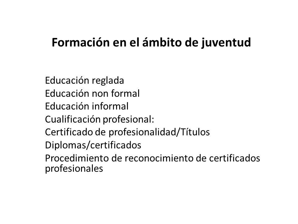 Formación en el ámbito de juventud Educación reglada Educación non formal Educación informal Cualificación profesional: Certificado de profesionalidad/Títulos Diplomas/certificados Procedimiento de reconocimiento de certificados profesionales