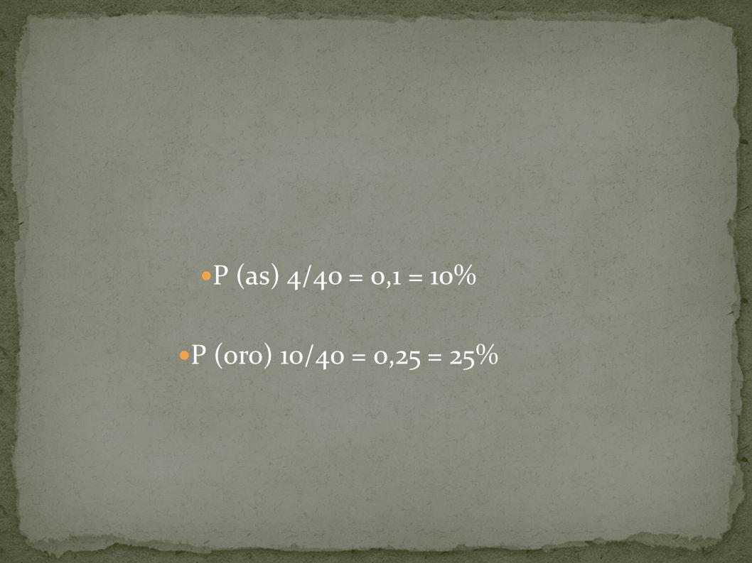 P (as) 4/40 = 0,1 = 10% P (oro) 10/40 = 0,25 = 25%