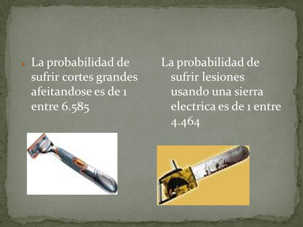 La probabilidad de sufrir cortes grandes afeitandose es de 1 entre 6.585 La probabilidad de sufrir lesiones usando una sierra electrica es de 1 entre 4.464