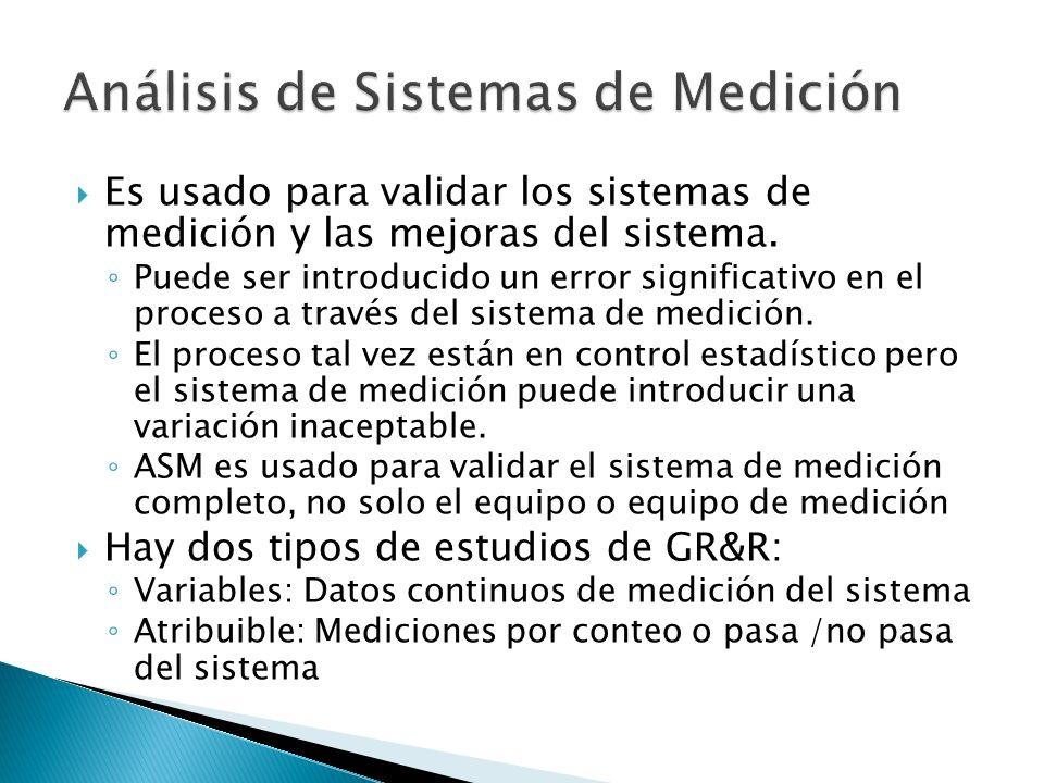 Es usado para validar los sistemas de medición y las mejoras del sistema. Puede ser introducido un error significativo en el proceso a través del sist