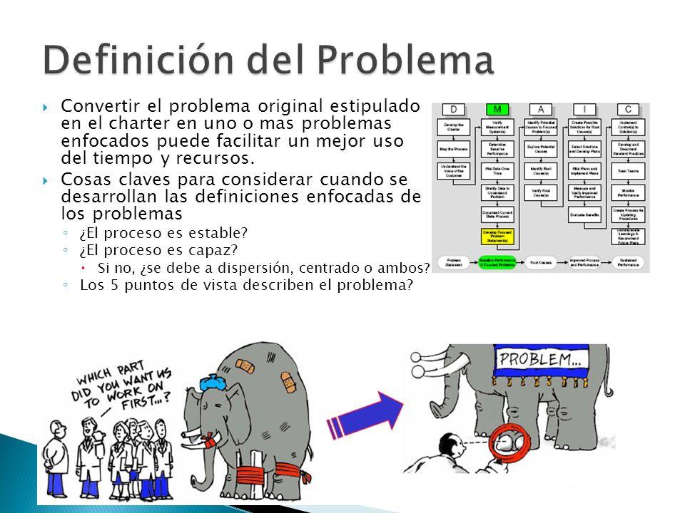 Convertir el problema original estipulado en el charter en uno o mas problemas enfocados puede facilitar un mejor uso del tiempo y recursos. Cosas cla