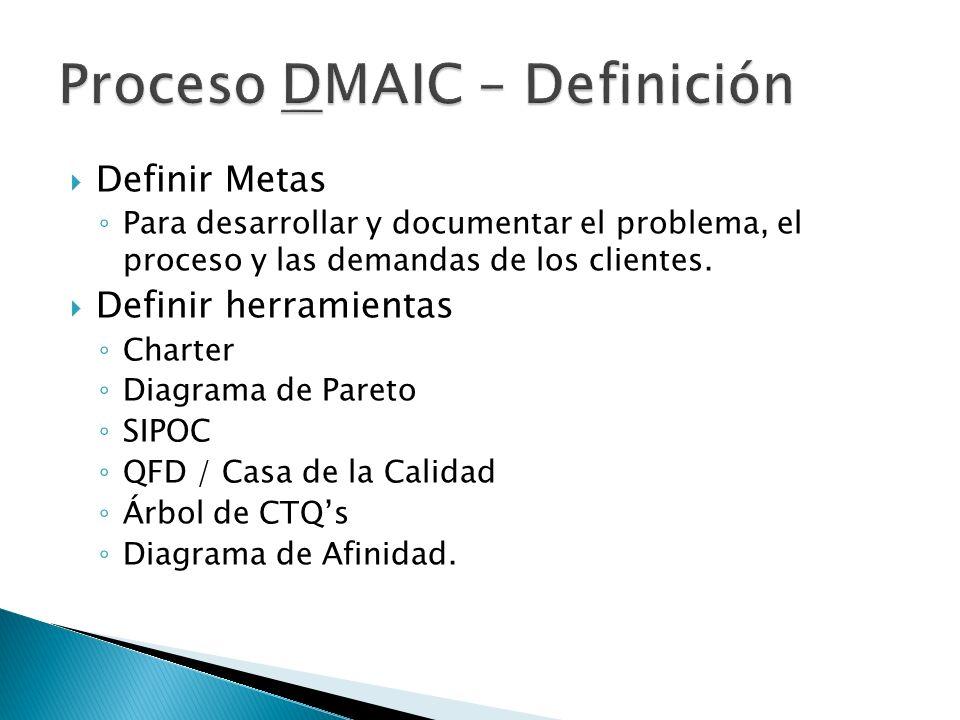 Definir Metas Para desarrollar y documentar el problema, el proceso y las demandas de los clientes. Definir herramientas Charter Diagrama de Pareto SI