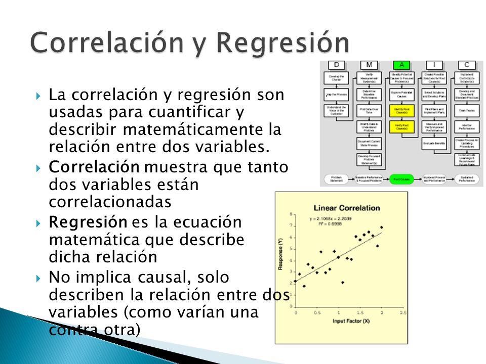 La correlación y regresión son usadas para cuantificar y describir matemáticamente la relación entre dos variables. Correlación muestra que tanto dos