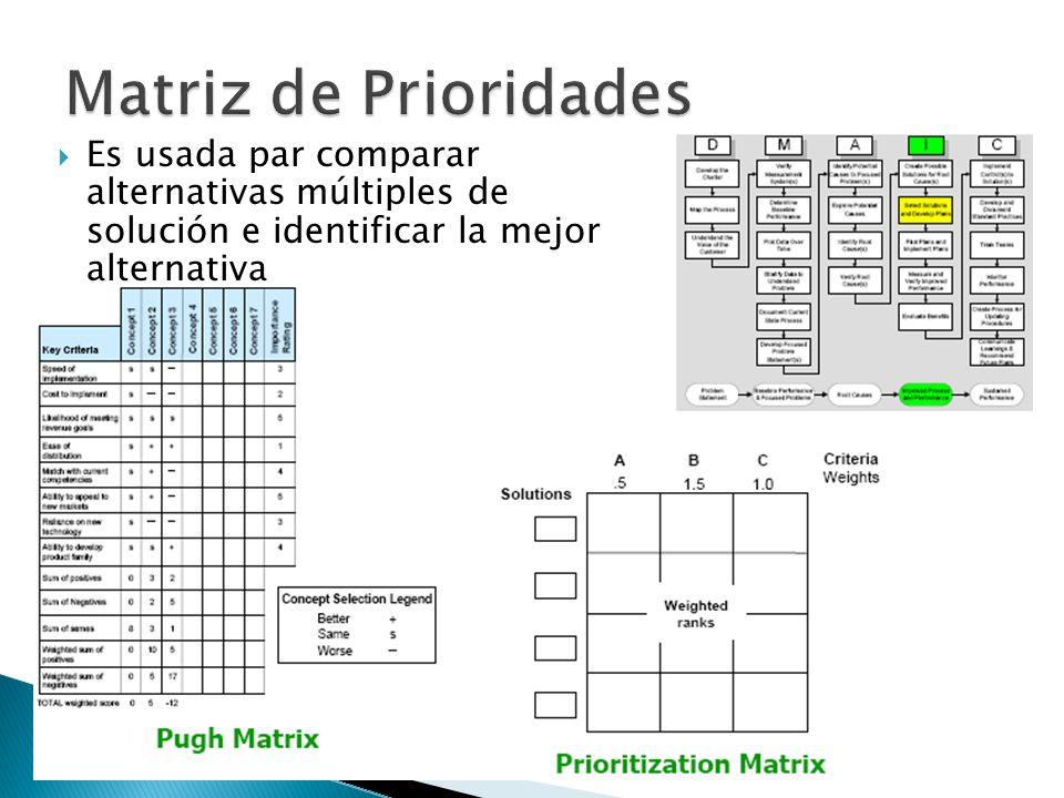 Es usada par comparar alternativas múltiples de solución e identificar la mejor alternativa