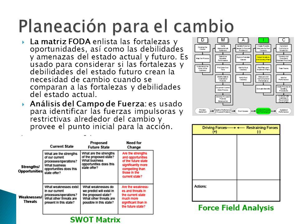 La matriz FODA enlista las fortalezas y oportunidades, así como las debilidades y amenazas del estado actual y futuro. Es usado para considerar si las