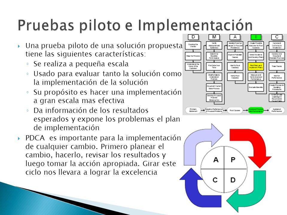 Una prueba piloto de una solución propuesta tiene las siguientes características: Se realiza a pequeña escala Usado para evaluar tanto la solución com