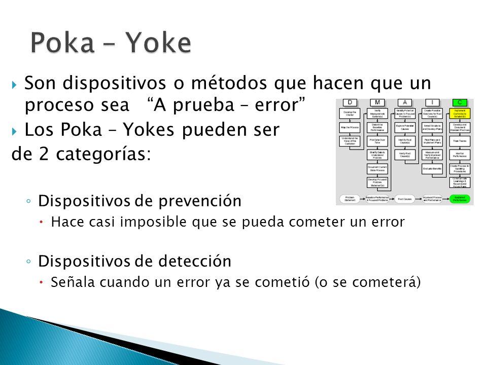 Son dispositivos o métodos que hacen que un proceso sea A prueba – error Los Poka – Yokes pueden ser de 2 categorías: Dispositivos de prevención Hace