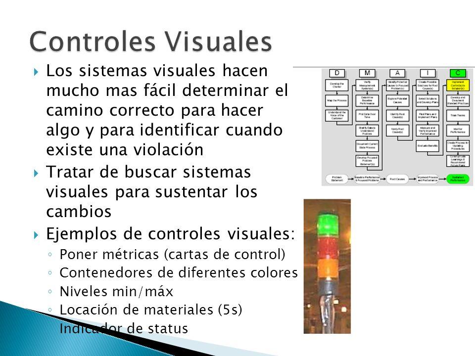 Los sistemas visuales hacen mucho mas fácil determinar el camino correcto para hacer algo y para identificar cuando existe una violación Tratar de bus