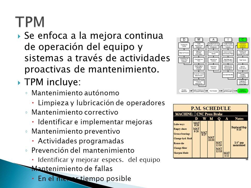 Se enfoca a la mejora continua de operación del equipo y sistemas a través de actividades proactivas de mantenimiento. TPM incluye: Mantenimiento autó