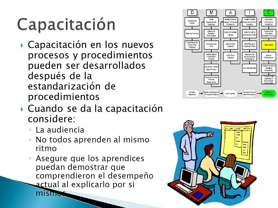 Capacitación en los nuevos procesos y procedimientos pueden ser desarrollados después de la estandarización de procedimientos Cuando se da la capacita