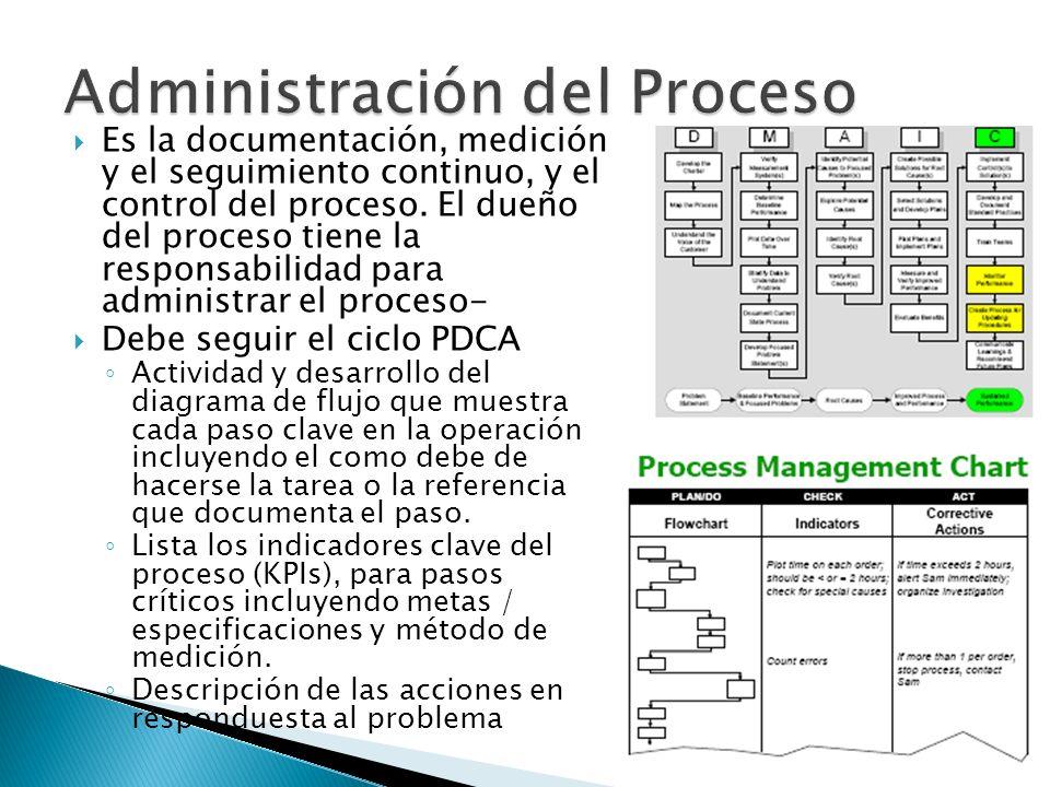 Es la documentación, medición y el seguimiento continuo, y el control del proceso. El dueño del proceso tiene la responsabilidad para administrar el p