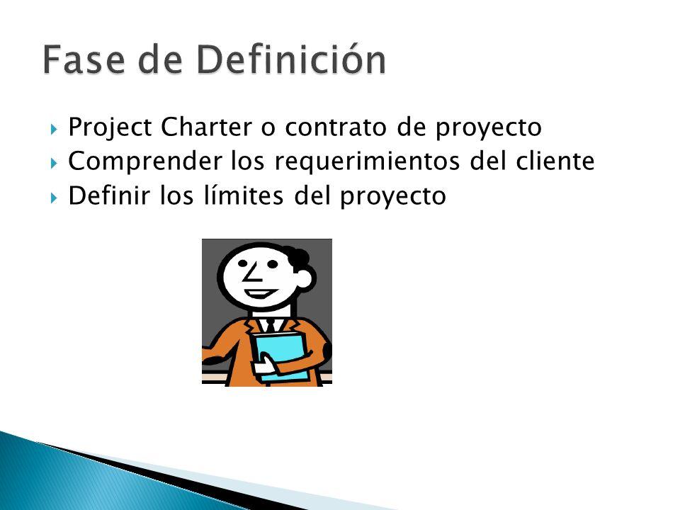 Project Charter o contrato de proyecto Comprender los requerimientos del cliente Definir los límites del proyecto