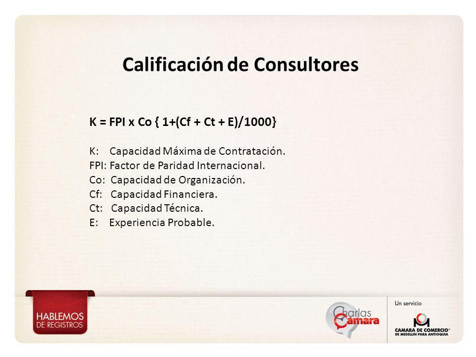 K = FPI x Co { 1+(Cf + Ct + E)/1000} K: Capacidad Máxima de Contratación.