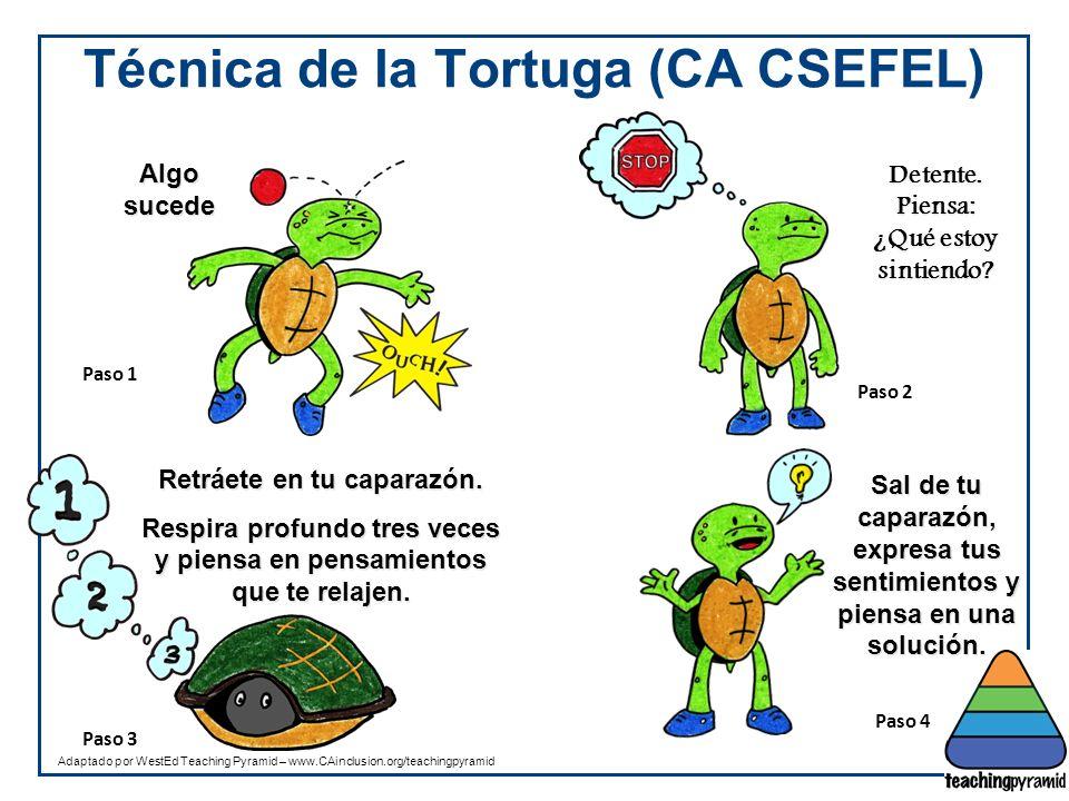 Técnica de la Tortuga (CA CSEFEL) Algo sucede Detente.Piensa: ¿Qué estoy sintiendo.