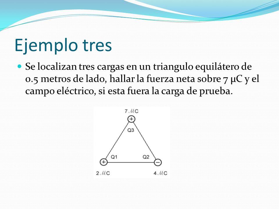 Ejemplo tres Se localizan tres cargas en un triangulo equilátero de 0.5 metros de lado, hallar la fuerza neta sobre 7 µC y el campo eléctrico, si esta