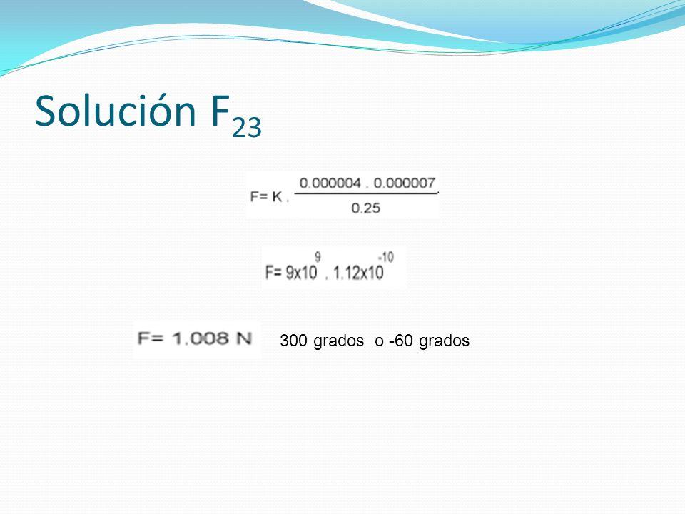 Solución F 23 300 grados o -60 grados