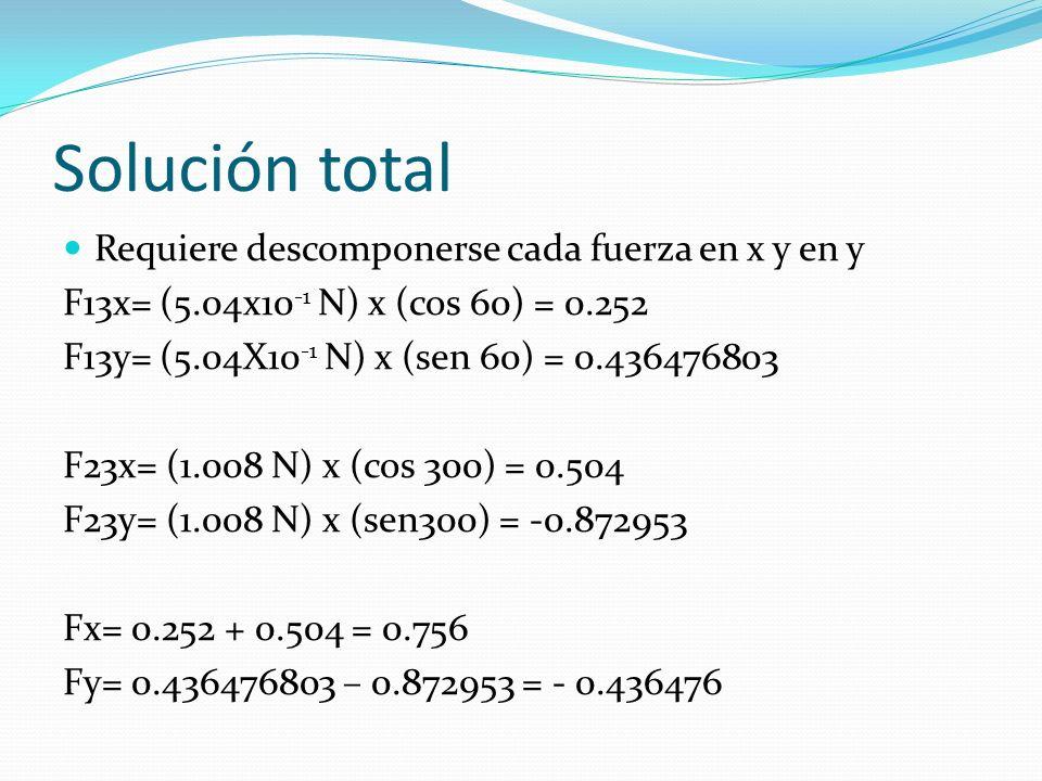Solución total Requiere descomponerse cada fuerza en x y en y F13x= (5.04x10 -1 N) x (cos 60) = 0.252 F13y= (5.04X10 -1 N) x (sen 60) = 0.436476803 F2