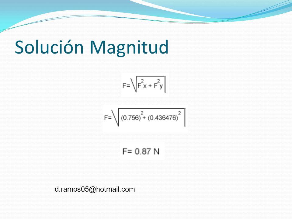 Solución Magnitud d.ramos05@hotmail.com