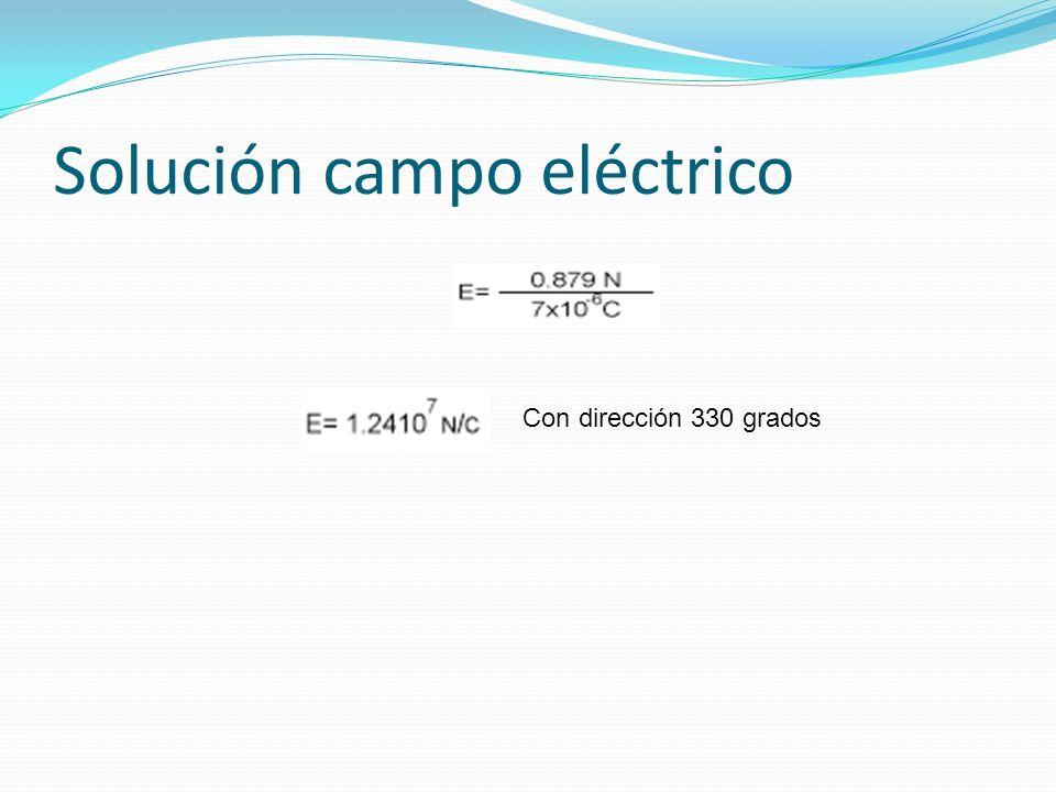 Solución campo eléctrico Con dirección 330 grados
