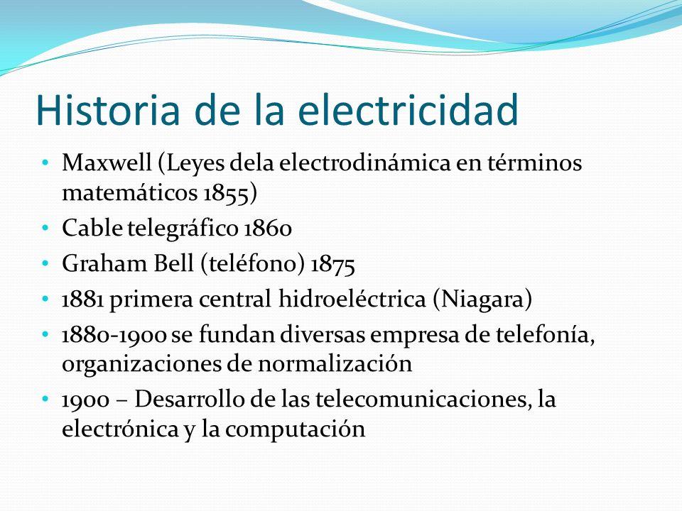 Historia de la electricidad Maxwell (Leyes dela electrodinámica en términos matemáticos 1855) Cable telegráfico 1860 Graham Bell (teléfono) 1875 1881